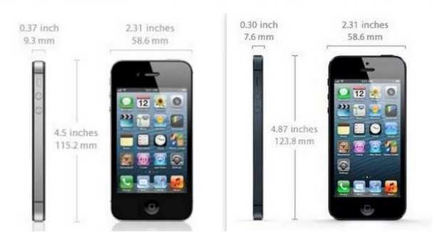 iPhone 5 и 4S размеры