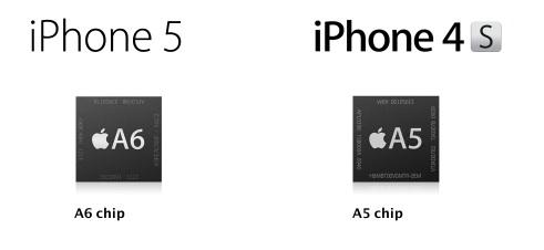 A6 и A5 процессор