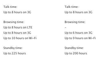iPhone 5 и 4S аккумулятор