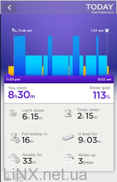 Фазы сна в Jawbone up 2