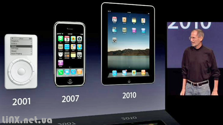 iPhone Иновация